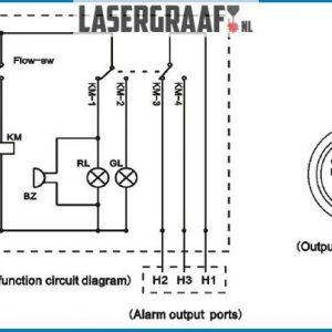 - CW-5000 actieve koelmachine