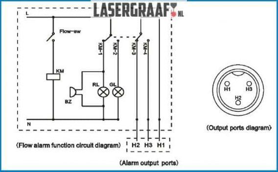 - CW-5200 actieve koelmachine