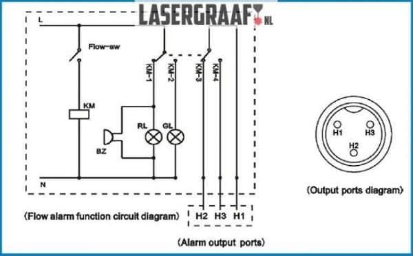 werkplaats-machines, onderdelen, koelmachines, accesoires - CW-5000 actieve koelmachine