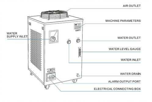 werkplaats-machines, onderdelen, koelmachines, accesoires - CW-6000 industriele laser koelmachine