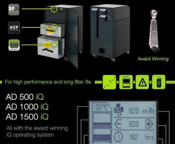 - BOFA AD 500 IQ 1000 IQ 1500 IQ filtersystemen