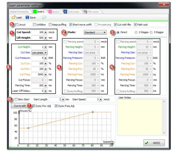 cypcut software
