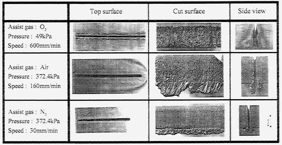 - fiber laser oplossingen voor RVS (inox) roestvrij staal