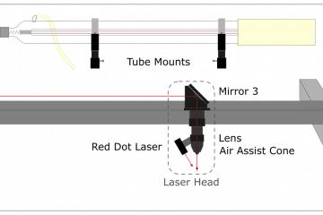 - spiegels afstellen op je CO2 lasermachine